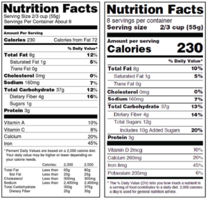 New Nutritional Facts Label